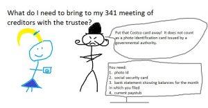 Meeting of creditors liquidation trust