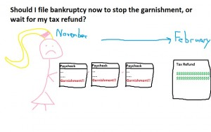 garnishment or tax refund