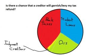garnish taxes