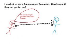 garnishment timing