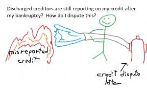 credit dispute