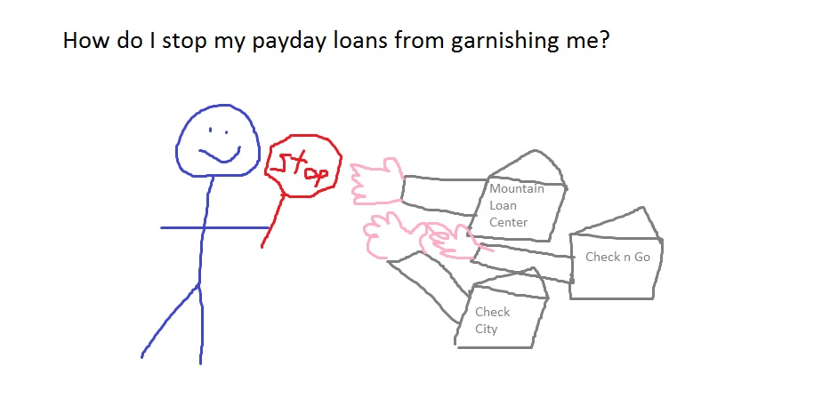 Cash advance telemarketing image 1