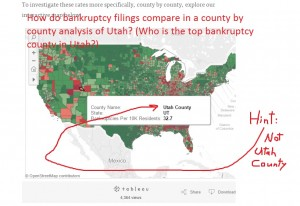 bk filings by county