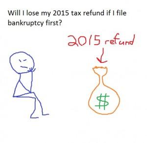 2015 refund