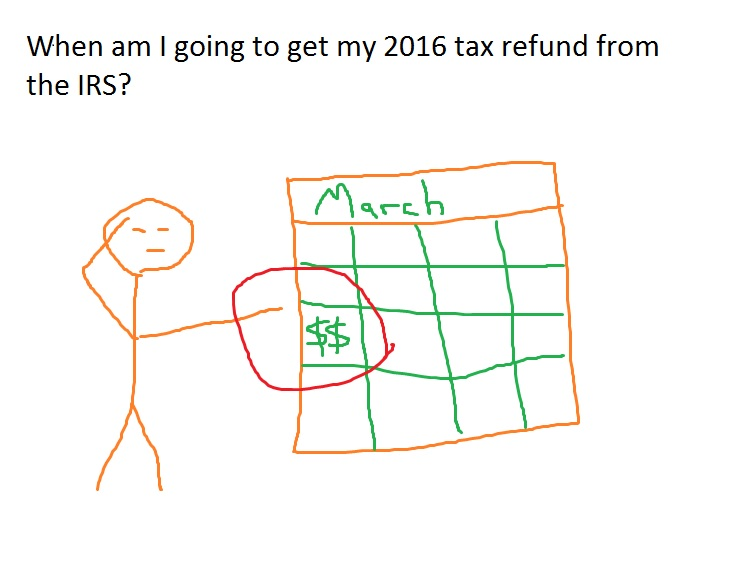 how to get tax refund